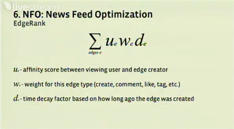edgerank Facebook Edgerank Algorithm Explained
